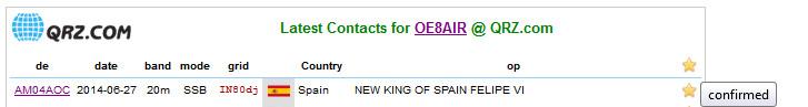 Pominenter Funkamateur König Felipe VI